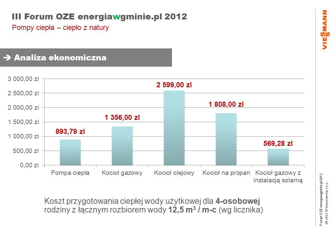 Forum OZE energiawgminie.pl 2012 0 4.2012 © Viessmann Sp. z o.o. III Forum OZE energiawgminie.pl 2012  Analiza ekonomiczna Pompy ciepła – ciepło z na