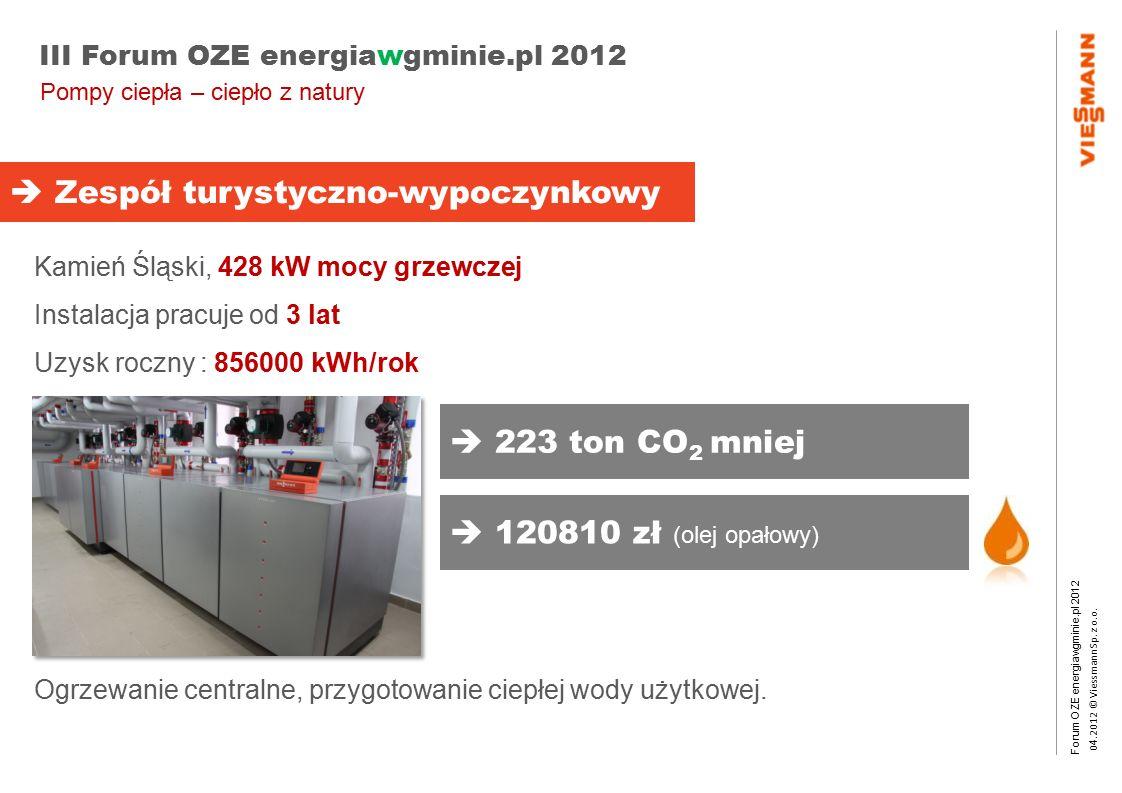 Forum OZE energiawgminie.pl 2012 0 4.2012 © Viessmann Sp. z o.o. III Forum OZE energiawgminie.pl 2012  Zespół turystyczno-wypoczynkowy Kamień Śląski,