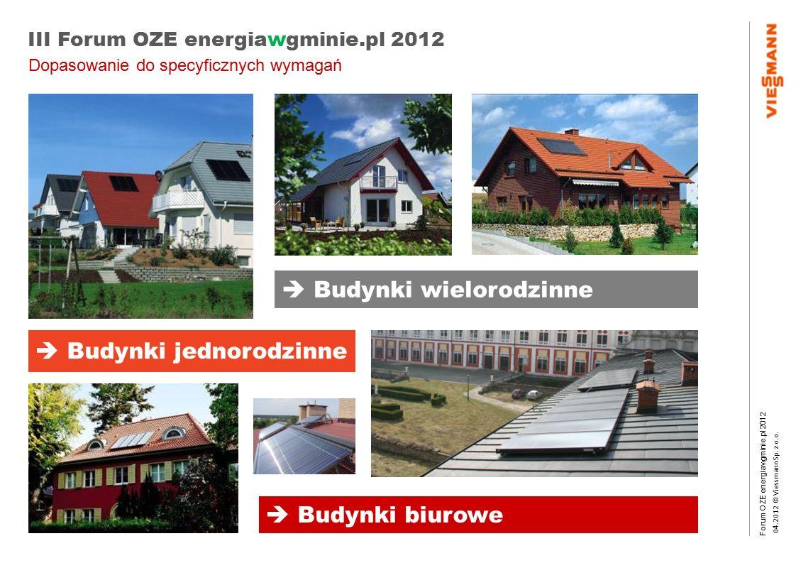 Forum OZE energiawgminie.pl 2012 0 4.2012 © Viessmann Sp. z o.o. III Forum OZE energiawgminie.pl 2012  Budynki jednorodzinne Dopasowanie do specyficz