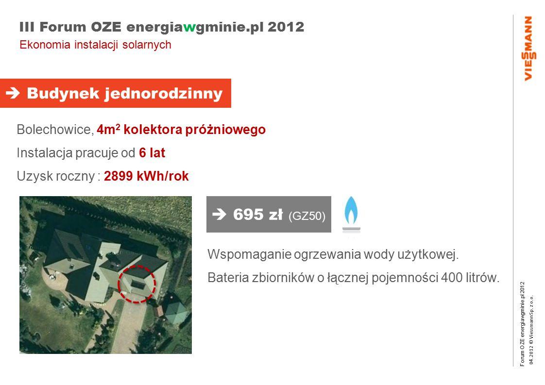 Forum OZE energiawgminie.pl 2012 0 4.2012 © Viessmann Sp. z o.o. III Forum OZE energiawgminie.pl 2012 Ekonomia instalacji solarnych  Budynek jednorod