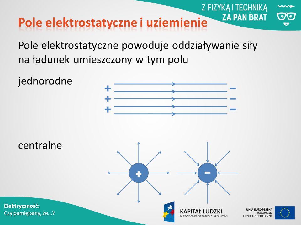 Elektryczność: Czy pamiętamy, że….