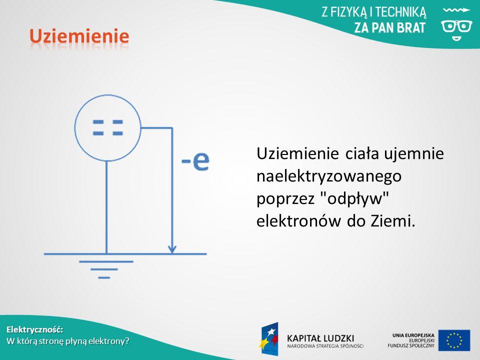 Elektryczność: W którą stronę płyną elektrony.