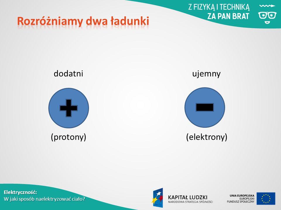 Elektryczność: W jaki sposób naelektryzować ciało (protony) dodatni (elektrony) ujemny