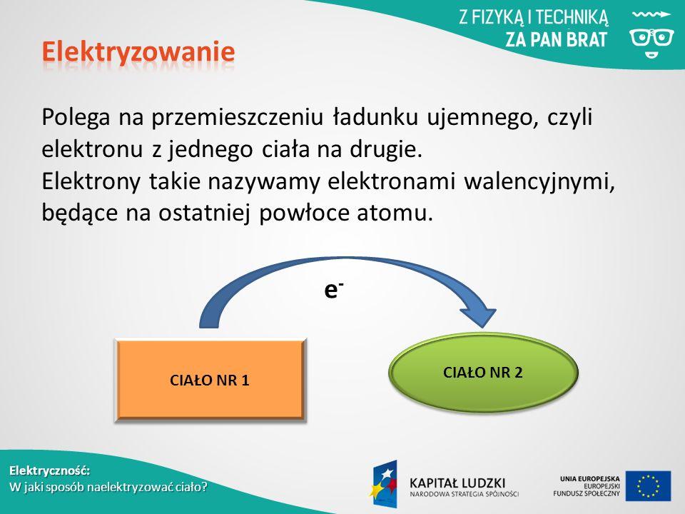 Elektryczność: W jaki sposób naelektryzować ciało.