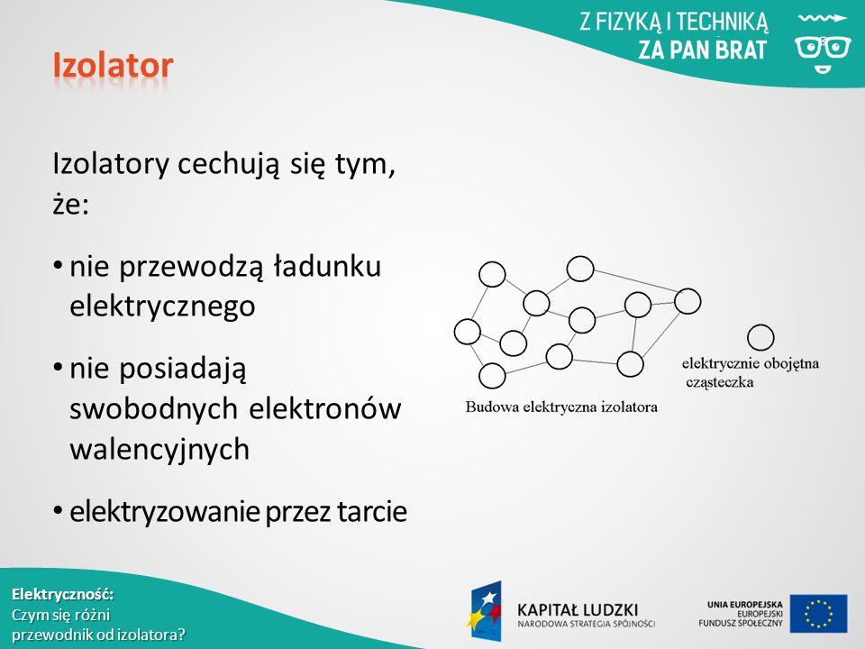Elektryczność: Czym się różni przewodnik od izolatora.