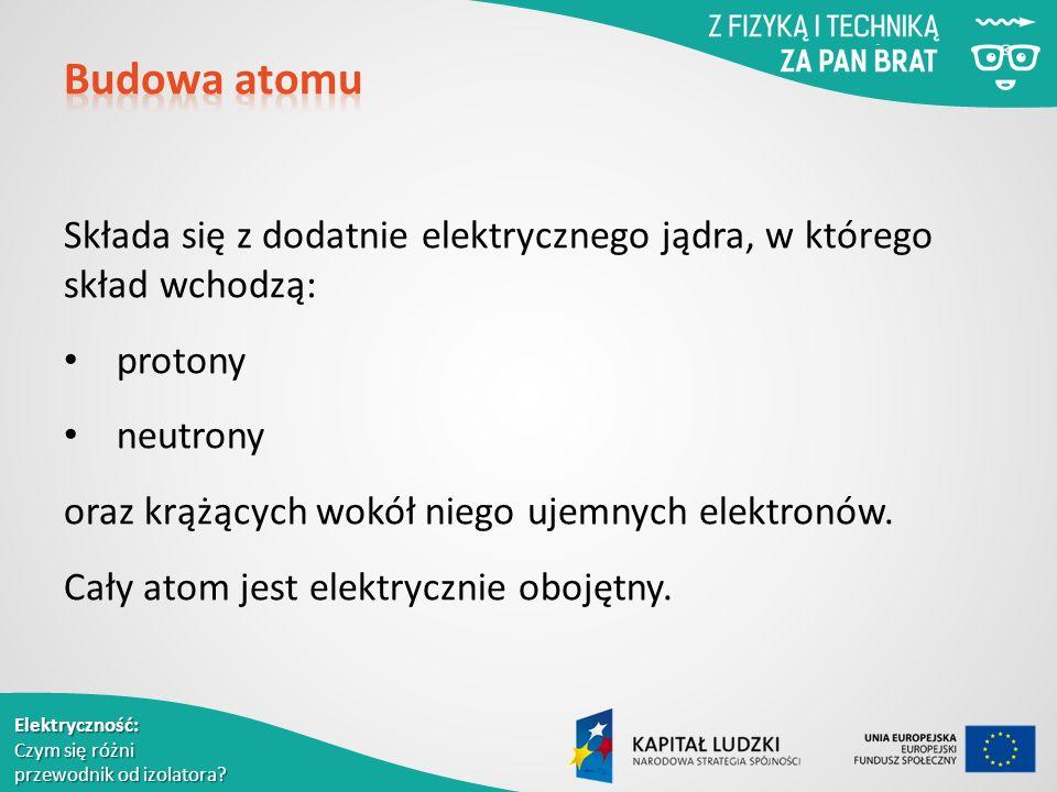 Składa się z dodatnie elektrycznego jądra, w którego skład wchodzą: protony neutrony oraz krążących wokół niego ujemnych elektronów.