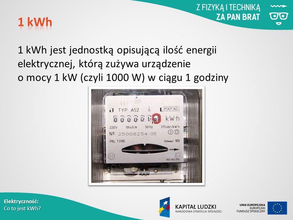 Elektryczność: Co to jest kWh.