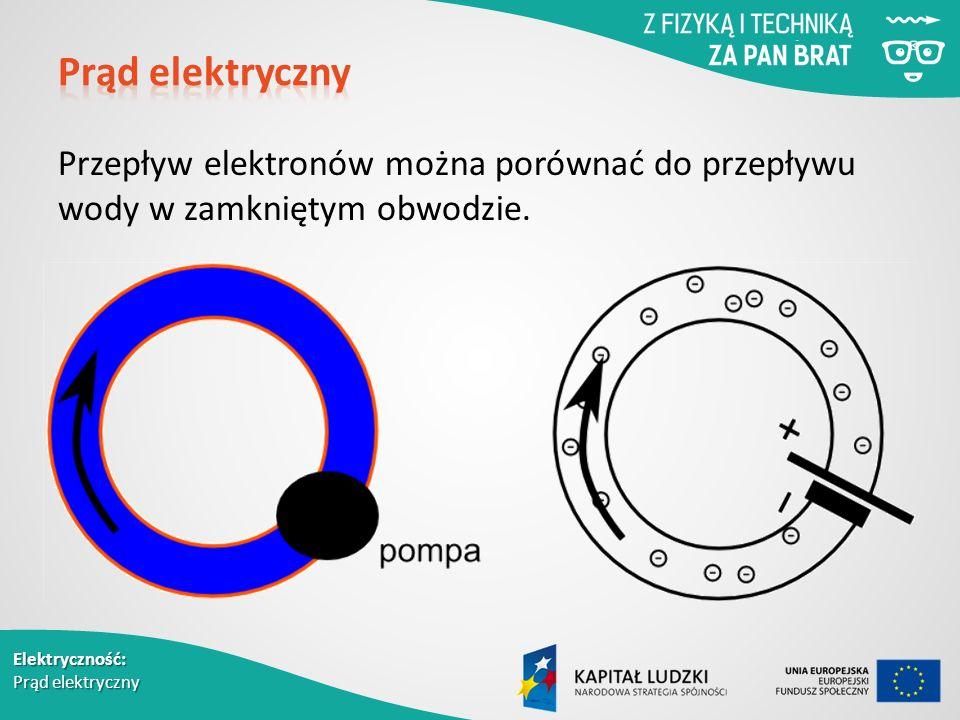 Elektryczność: Prąd elektryczny Przepływ elektronów można porównać do przepływu wody w zamkniętym obwodzie.