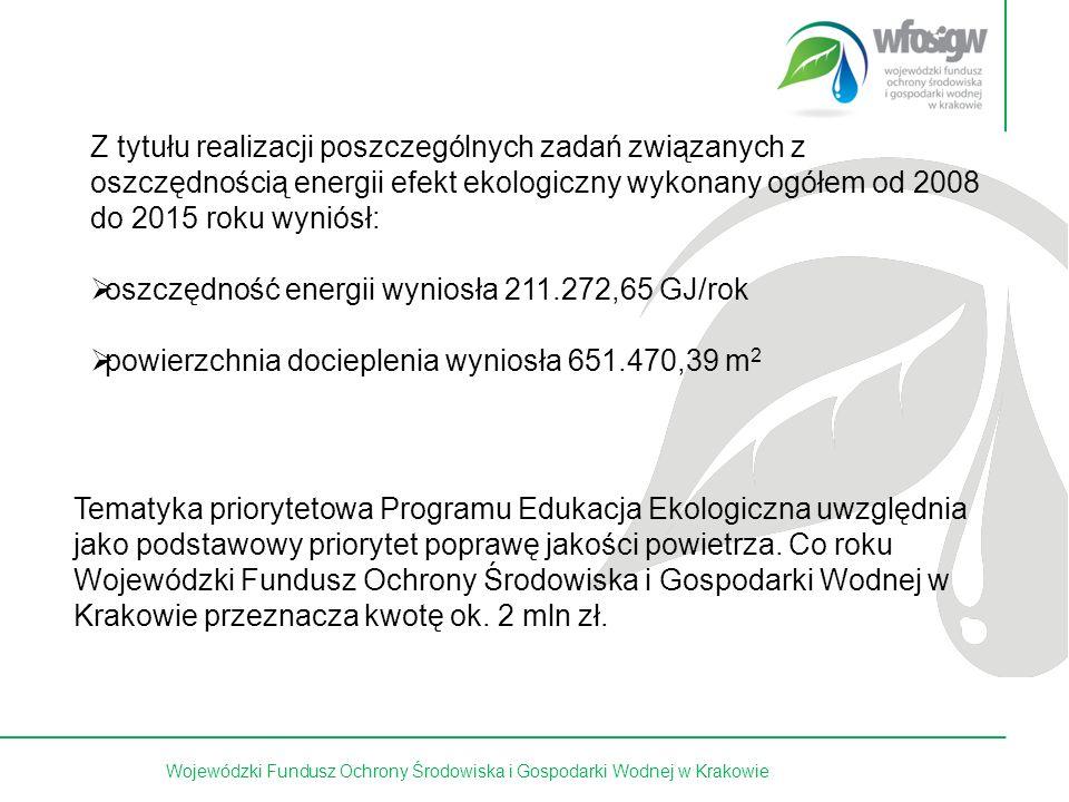 14 z 15Wojewódzki Fundusz Ochrony Środowiska i Gospodarki Wodnej w Krakowie Z tytułu realizacji poszczególnych zadań związanych z oszczędnością energi