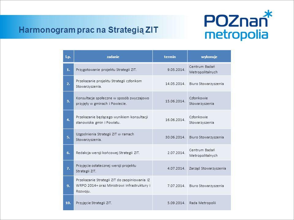 Harmonogram prac na Strategią ZIT PROJEKTY KOMPLEMENTARNE l.p.zadanieterminwykonuje 1.Przygotowanie projektu Strategii ZIT.9.05.2014.