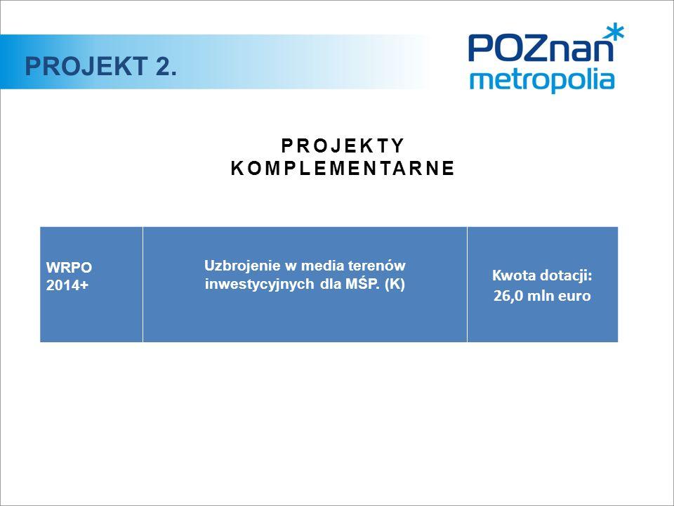 PROJEKT 2. PROJEKTY KOMPLEMENTARNE WRPO 2014+ Uzbrojenie w media terenów inwestycyjnych dla MŚP. (K) Kwota dotacji: 26,0 mln euro