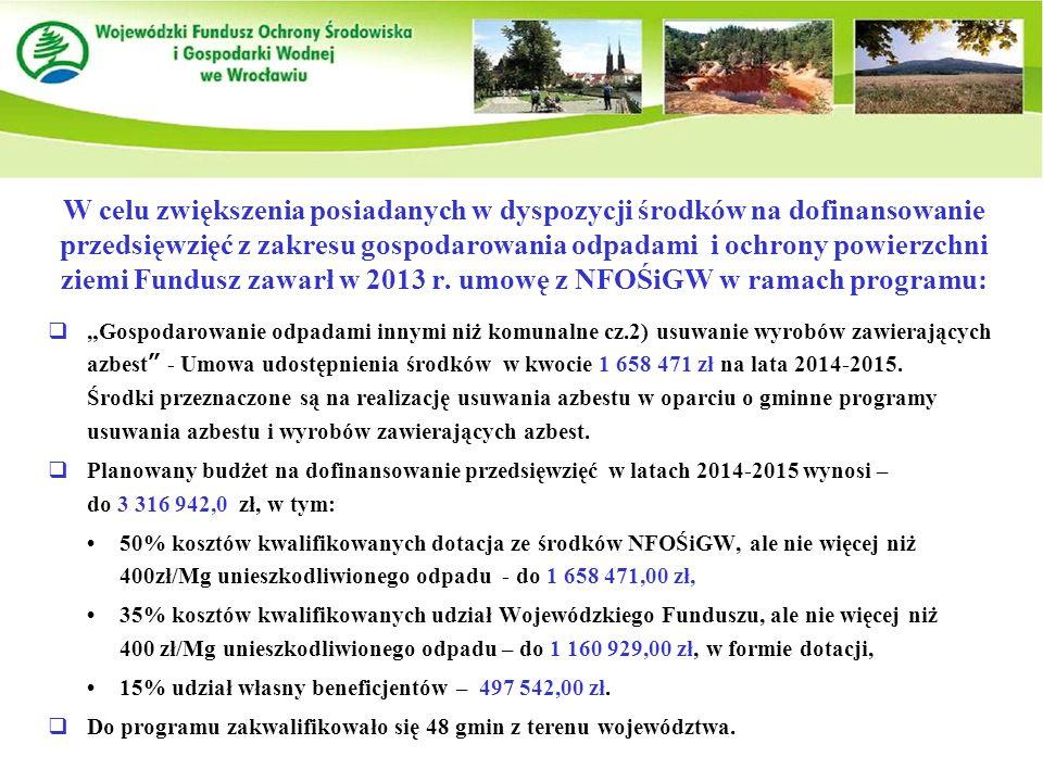W celu zwiększenia posiadanych w dyspozycji środków na dofinansowanie przedsięwzięć z zakresu gospodarowania odpadami i ochrony powierzchni ziemi Fundusz zawarł w 2013 r.