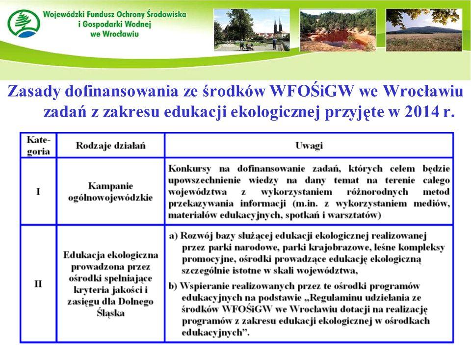Zasady dofinansowania ze środków WFOŚiGW we Wrocławiu zadań z zakresu edukacji ekologicznej przyjęte w 2014 r.