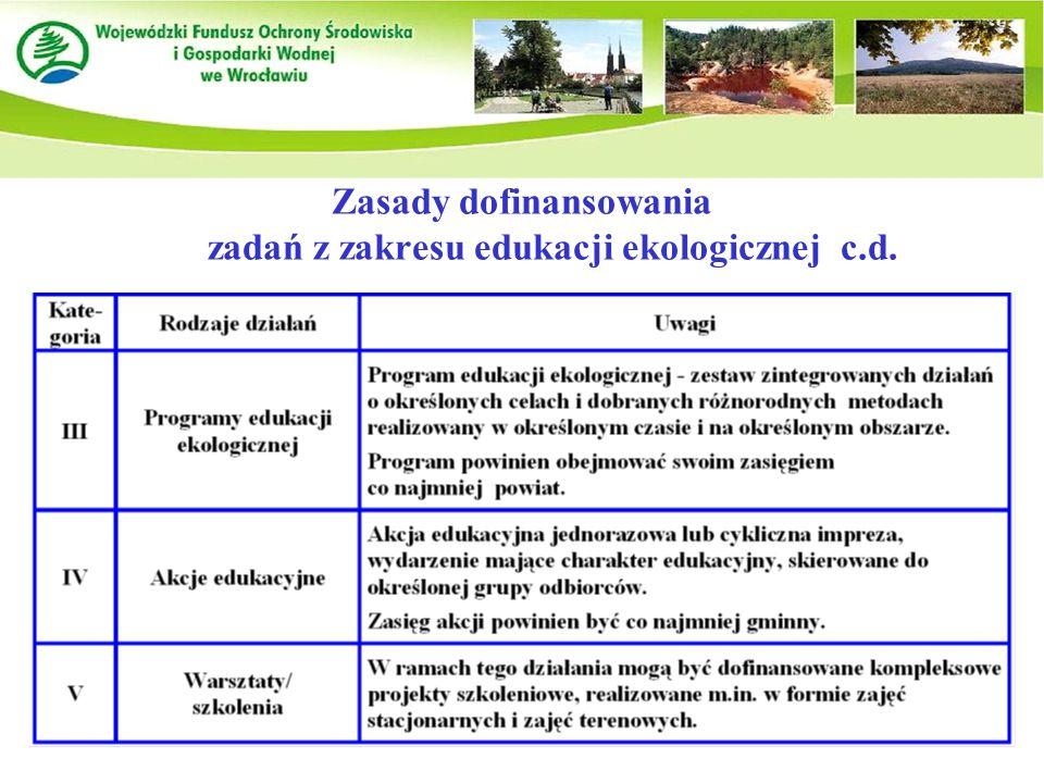 Zasady dofinansowania zadań z zakresu edukacji ekologicznej c.d.