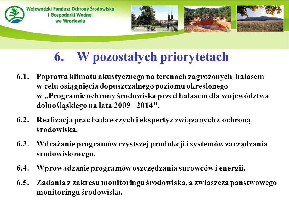 6. W pozostałych priorytetach 6.1.Poprawa klimatu akustycznego na terenach zagrożonych hałasem w celu osiągnięcia dopuszczalnego poziomu określonego w