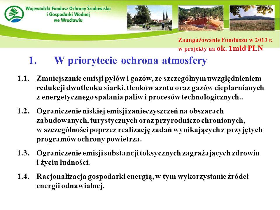 1.W priorytecie ochrona atmosfery 1.1.