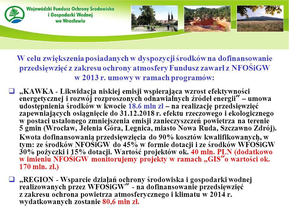 W celu zwiększenia posiadanych w dyspozycji środków na dofinansowanie przedsięwzięć z zakresu ochrony atmosfery Fundusz zawarł z NFOŚiGW w 2013 r.