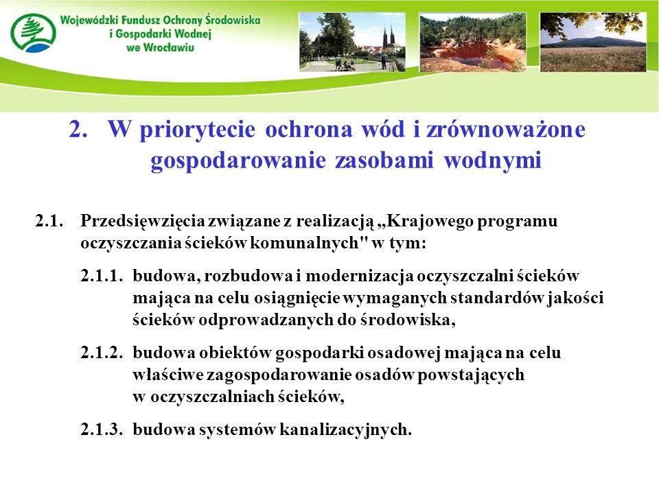 2. W priorytecie ochrona wód i zrównoważone gospodarowanie zasobami wodnymi 2.1.