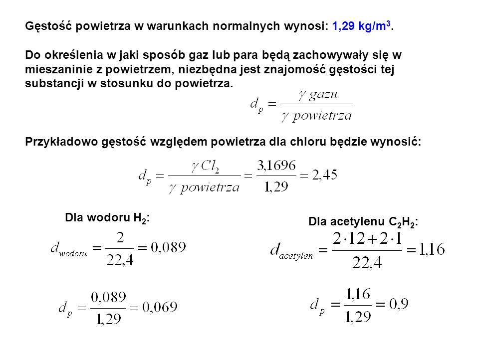 Gęstość powietrza w warunkach normalnych wynosi: 1,29 kg/m 3. Do określenia w jaki sposób gaz lub para będą zachowywały się w mieszaninie z powietrzem