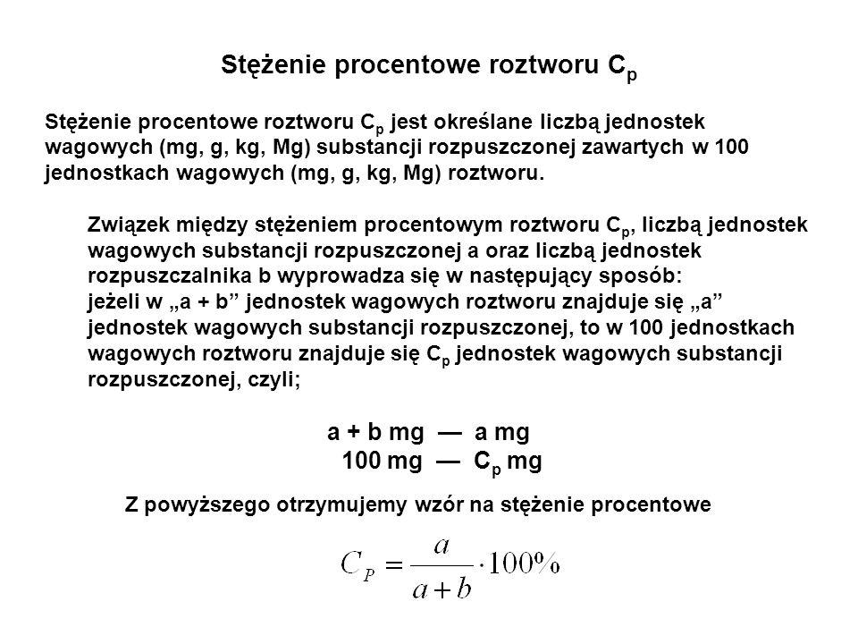 Stężenie procentowe roztworu C p Stężenie procentowe roztworu C p jest określane liczbą jednostek wagowych (mg, g, kg, Mg) substancji rozpuszczonej za