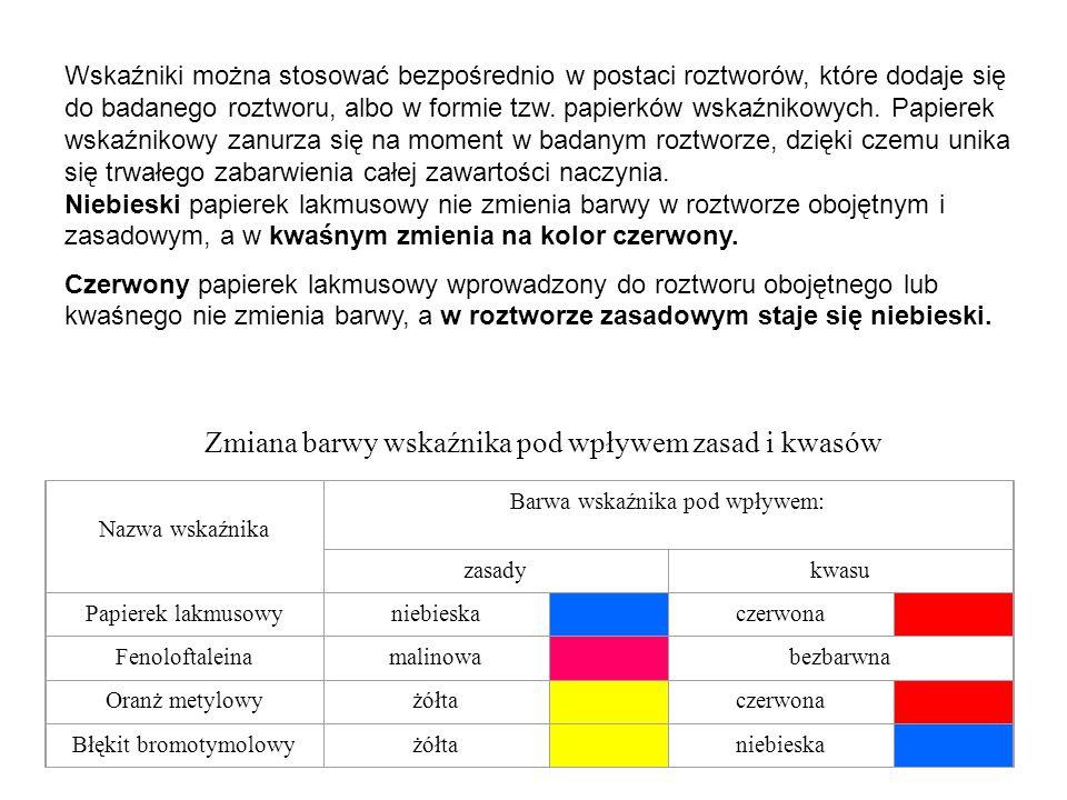 Wskaźniki można stosować bezpośrednio w postaci roztworów, które dodaje się do badanego roztworu, albo w formie tzw. papierków wskaźnikowych. Papierek