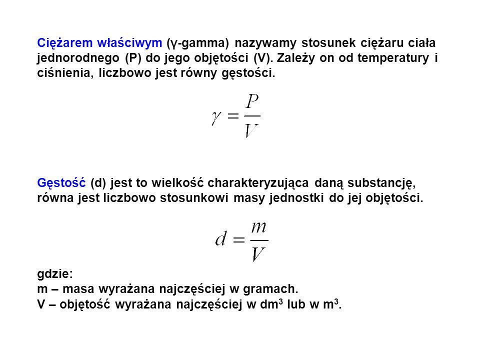 Ciężarem właściwym (γ-gamma) nazywamy stosunek ciężaru ciała jednorodnego (P) do jego objętości (V). Zależy on od temperatury i ciśnienia, liczbowo je