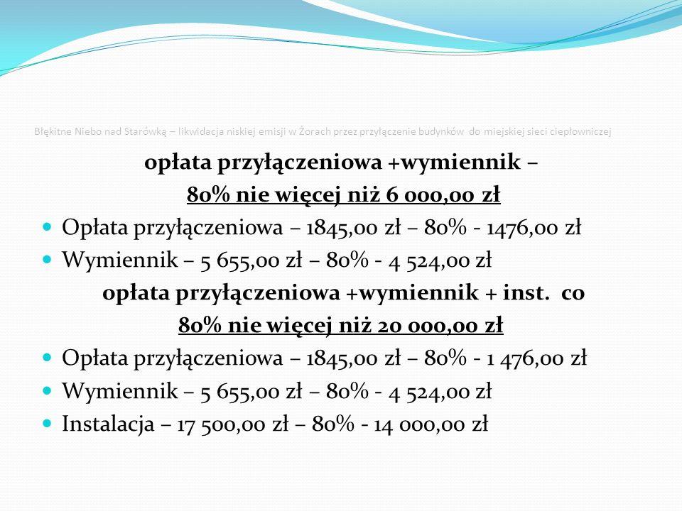 Błękitne Niebo nad Starówką – likwidacja niskiej emisji w Żorach przez przyłączenie budynków do miejskiej sieci ciepłowniczej 1.