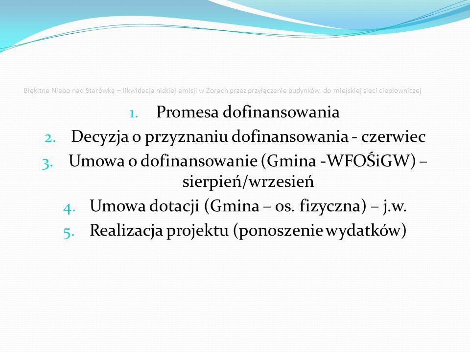 Błękitne Niebo nad Starówką – likwidacja niskiej emisji w Żorach przez przyłączenie budynków do miejskiej sieci ciepłowniczej 1. Promesa dofinansowani