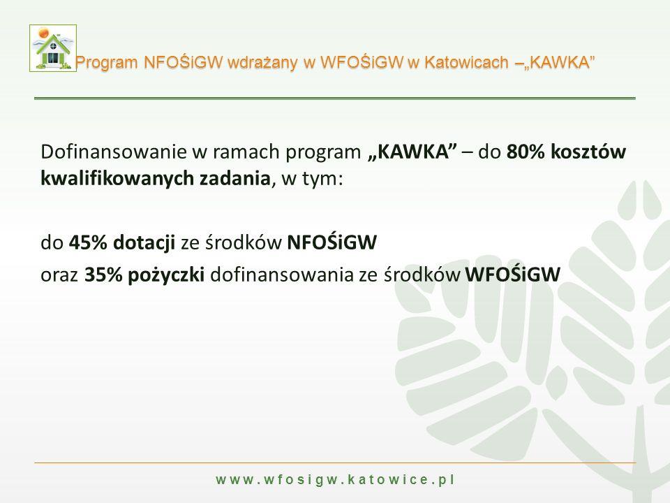 w w w. w f o s i g w. k a t o w i c e.