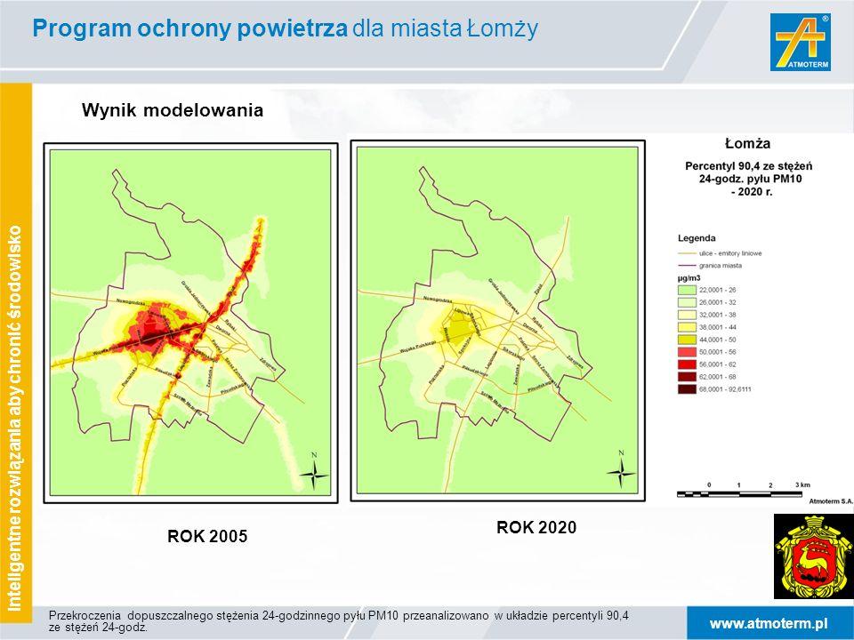 www.atmoterm.pl Inteligentne rozwiązania aby chronić środowisko ROK 2005 ROK 2020 Wynik modelowania Program ochrony powietrza dla miasta Łomży Przekroczenia dopuszczalnego stężenia 24-godzinnego pyłu PM10 przeanalizowano w układzie percentyli 90,4 ze stężeń 24-godz.