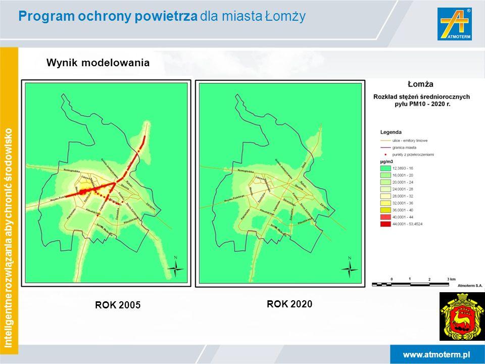 www.atmoterm.pl Inteligentne rozwiązania aby chronić środowisko ROK 2005 ROK 2020 Wynik modelowania Program ochrony powietrza dla miasta Łomży