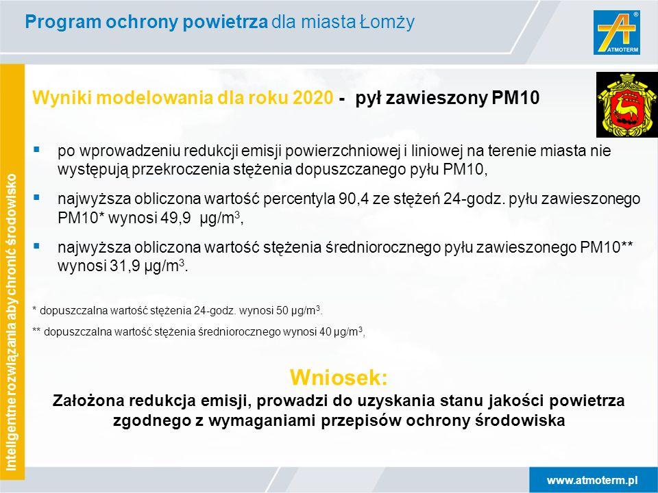 www.atmoterm.pl Inteligentne rozwiązania aby chronić środowisko Wyniki modelowania dla roku 2020 - pył zawieszony PM10  po wprowadzeniu redukcji emisji powierzchniowej i liniowej na terenie miasta nie występują przekroczenia stężenia dopuszczanego pyłu PM10,  najwyższa obliczona wartość percentyla 90,4 ze stężeń 24-godz.