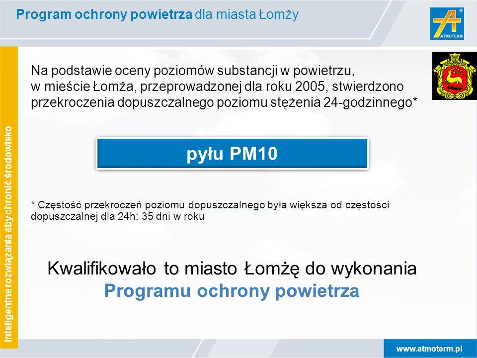 www.atmoterm.pl Inteligentne rozwiązania aby chronić środowisko Na podstawie oceny poziomów substancji w powietrzu, w mieście Łomża, przeprowadzonej dla roku 2005, stwierdzono przekroczenia dopuszczalnego poziomu stężenia 24-godzinnego* * Częstość przekroczeń poziomu dopuszczalnego była większa od częstości dopuszczalnej dla 24h: 35 dni w roku pyłu PM10 Kwalifikowało to miasto Łomżę do wykonania Programu ochrony powietrza Program ochrony powietrza dla miasta Łomży