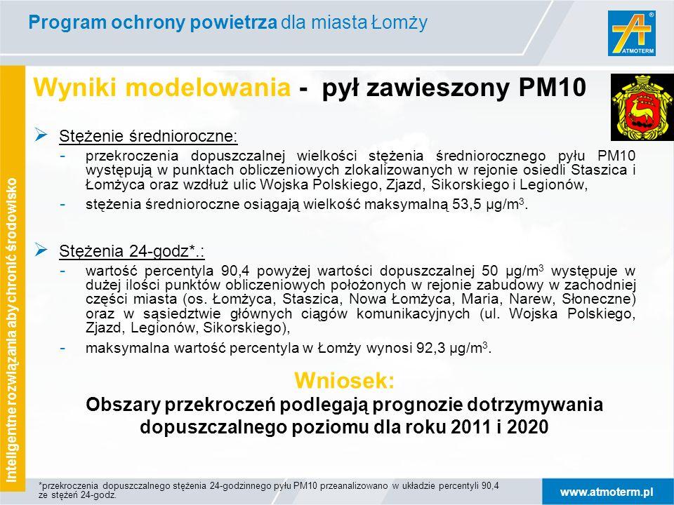 www.atmoterm.pl Inteligentne rozwiązania aby chronić środowisko Wyniki modelowania - pył zawieszony PM10  Stężenie średnioroczne: - przekroczenia dopuszczalnej wielkości stężenia średniorocznego pyłu PM10 występują w punktach obliczeniowych zlokalizowanych w rejonie osiedli Staszica i Łomżyca oraz wzdłuż ulic Wojska Polskiego, Zjazd, Sikorskiego i Legionów, - stężenia średnioroczne osiągają wielkość maksymalną 53,5 µg/m 3.