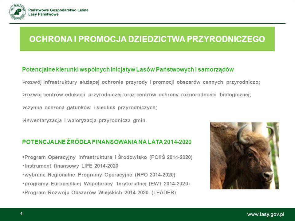 4 OCHRONA I PROMOCJA DZIEDZICTWA PRZYRODNICZEGO Potencjalne kierunki wspólnych inicjatyw Lasów Państwowych i samorządów  rozwój infrastruktury służącej ochronie przyrody i promocji obszarów cennych przyrodniczo;  rozwój centrów edukacji przyrodniczej oraz centrów ochrony różnorodności biologicznej;  czynna ochrona gatunków i siedlisk przyrodniczych;  inwentaryzacja i waloryzacja przyrodnicza gmin.