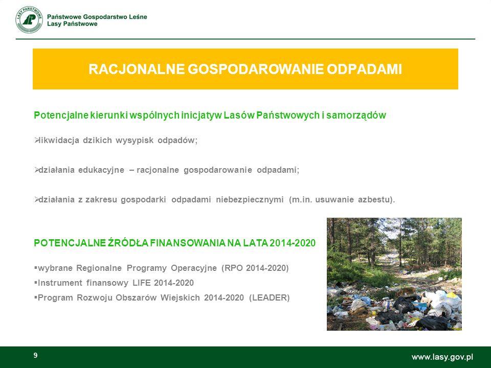 9 RACJONALNE GOSPODAROWANIE ODPADAMI Możliwości wspólnych inicjatyw Lasów Państwowych i samorządów: Potencjalne kierunki wspólnych inicjatyw Lasów Państwowych i samorządów  likwidacja dzikich wysypisk odpadów;  działania edukacyjne – racjonalne gospodarowanie odpadami;  działania z zakresu gospodarki odpadami niebezpiecznymi (m.in.