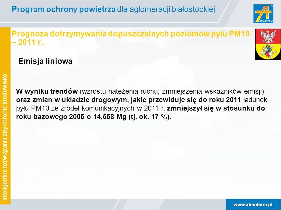 www.atmoterm.pl Inteligentne rozwiązania aby chronić środowisko Prognoza dotrzymywania dopuszczalnych poziomów pyłu PM10 – 2011 r. Program ochrony pow