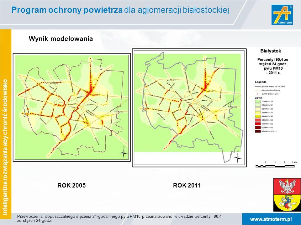 www.atmoterm.pl Inteligentne rozwiązania aby chronić środowisko ROK 2005ROK 2011 Wynik modelowania Program ochrony powietrza dla aglomeracji białostoc