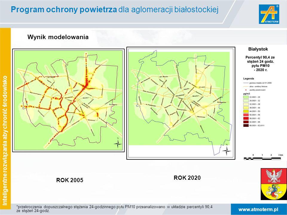 www.atmoterm.pl Inteligentne rozwiązania aby chronić środowisko ROK 2005 ROK 2020 Wynik modelowania Program ochrony powietrza dla aglomeracji białosto