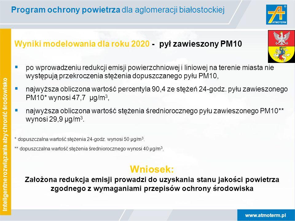 www.atmoterm.pl Inteligentne rozwiązania aby chronić środowisko Wyniki modelowania dla roku 2020 - pył zawieszony PM10  po wprowadzeniu redukcji emis