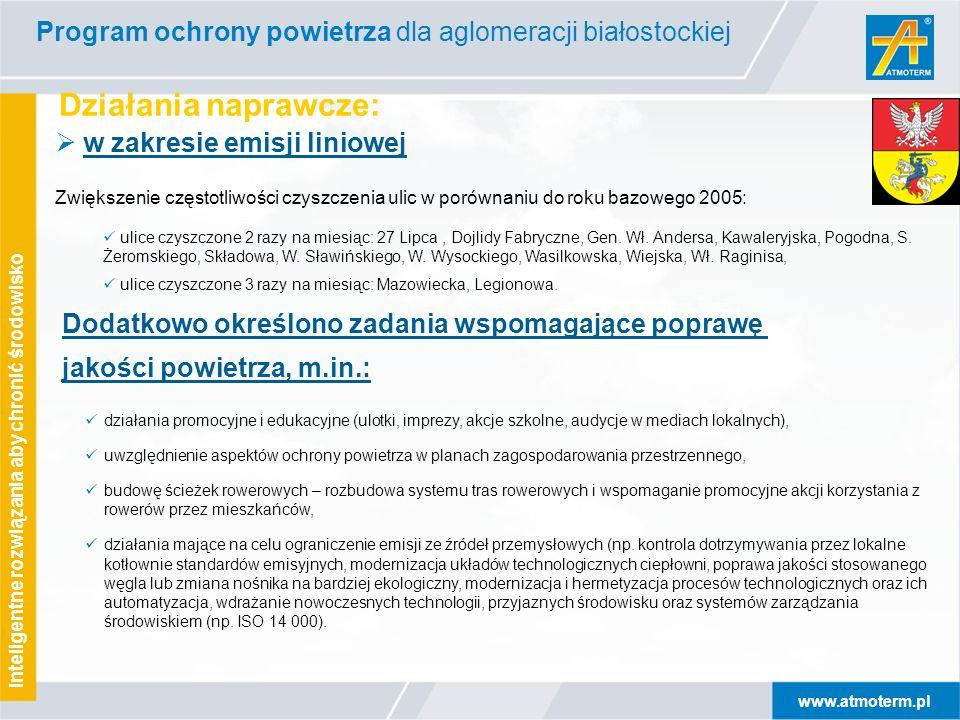 www.atmoterm.pl Inteligentne rozwiązania aby chronić środowisko Działania naprawcze: Program ochrony powietrza dla aglomeracji białostockiej  w zakre