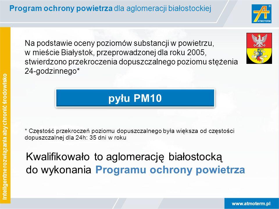 www.atmoterm.pl Inteligentne rozwiązania aby chronić środowisko Wyniki pomiarów stężenia pyłu PM10 na stacji pomiarowej w Białymstoku Dopuszczalna częstość przekroczeń poziomu dopuszczalnego dla 24h: 35 dni w roku Program ochrony powietrza dla aglomeracji białostockiej Lokalizacja stanowiska Stężenie 24h pyłu PM10 [μg/m 3 ] Ilość przekroczeń w roku Stężenie średnie roczne [μg/m 3 ] Min (data)Max (data) ul.
