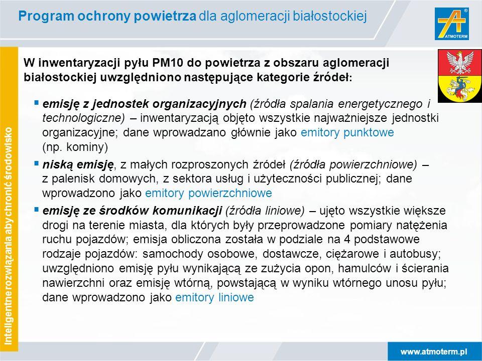 www.atmoterm.pl Inteligentne rozwiązania aby chronić środowisko Udziały poszczególnych rodzajów źródeł w emisji pyłu PM10 Rodzaj emisji Wielkość ładunku [Mg/rok] pył PM10 Emisja powierzchniowa265,948 Emisja liniowa86,535 Emisja punktowa541,917 SUMA894,400 Program ochrony powietrza dla aglomeracji białostockiej