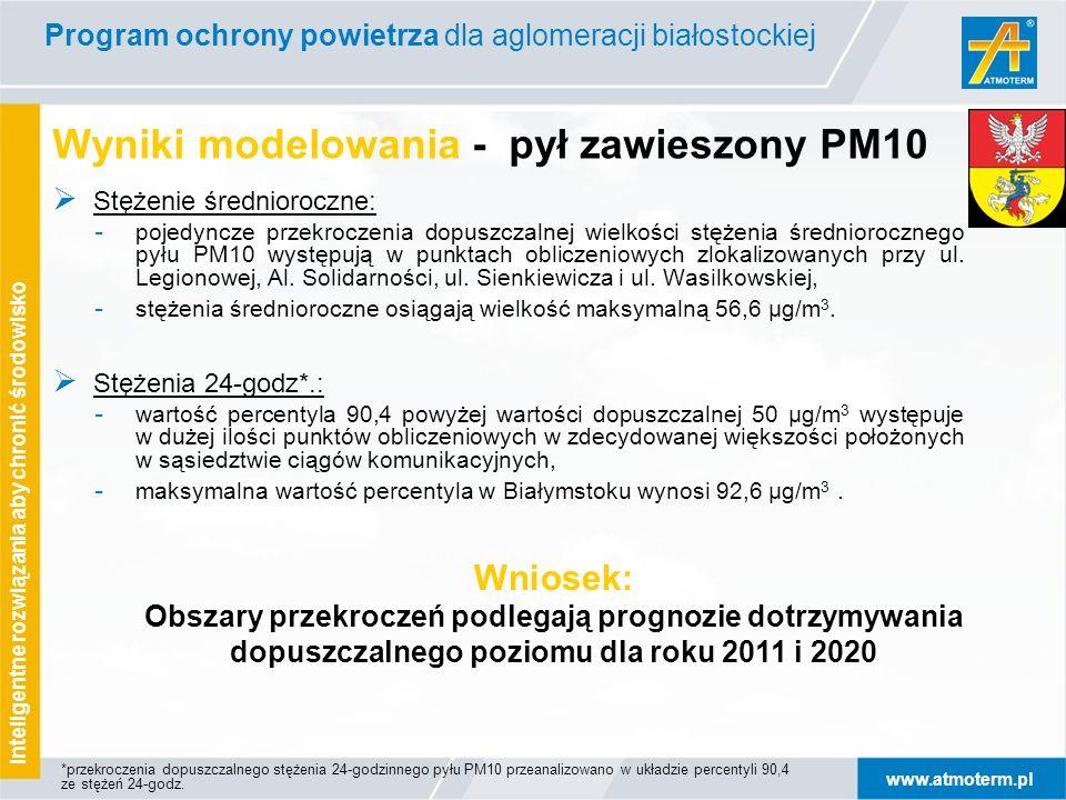 www.atmoterm.pl Inteligentne rozwiązania aby chronić środowisko Wyniki modelowania - pył zawieszony PM10  Stężenie średnioroczne: - pojedyncze przekr