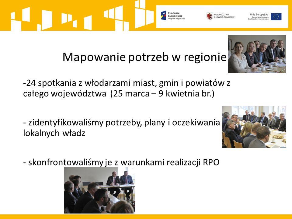 Mapowanie potrzeb w regionie -24 spotkania z włodarzami miast, gmin i powiatów z całego województwa (25 marca – 9 kwietnia br.) - zidentyfikowaliśmy potrzeby, plany i oczekiwania lokalnych władz - skonfrontowaliśmy je z warunkami realizacji RPO