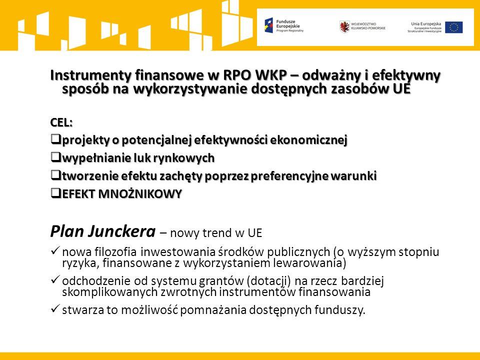 Instrumenty finansowe w RPO WKP – odważny i efektywny sposób na wykorzystywanie dostępnych zasobów UE CEL:  projekty o potencjalnej efektywności ekonomicznej  wypełnianie luk rynkowych  tworzenie efektu zachęty poprzez preferencyjne warunki  EFEKT MNOŻNIKOWY Plan Junckera – nowy trend w UE nowa filozofia inwestowania środków publicznych (o wyższym stopniu ryzyka, finansowane z wykorzystaniem lewarowania) odchodzenie od systemu grantów (dotacji) na rzecz bardziej skomplikowanych zwrotnych instrumentów finansowania stwarza to możliwość pomnażania dostępnych funduszy.