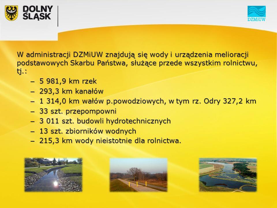 W administracji DZMiUW znajdują się wody i urządzenia melioracji podstawowych Skarbu Państwa, służące przede wszystkim rolnictwu, tj.: – 5 981,9 km rzek – 293,3 km kanałów – 1 314,0 km wałów p.powodziowych, w tym rz.