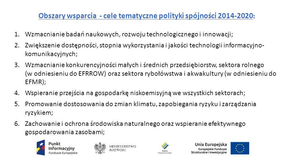 : Obszary wsparcia - cele tematyczne polityki spójności 2014-2020 : 1.Wzmacnianie badań naukowych, rozwoju technologicznego i innowacji; 2.Zwiększenie dostępności, stopnia wykorzystania i jakości technologii informacyjno- komunikacyjnych; 3.Wzmacnianie konkurencyjności małych i średnich przedsiębiorstw, sektora rolnego (w odniesieniu do EFRROW) oraz sektora rybołówstwa i akwakultury (w odniesieniu do EFMR); 4.Wspieranie przejścia na gospodarkę niskoemisyjną we wszystkich sektorach; 5.Promowanie dostosowania do zmian klimatu, zapobiegania ryzyku i zarządzania ryzykiem; 6.Zachowanie i ochrona środowiska naturalnego oraz wspieranie efektywnego gospodarowania zasobami;