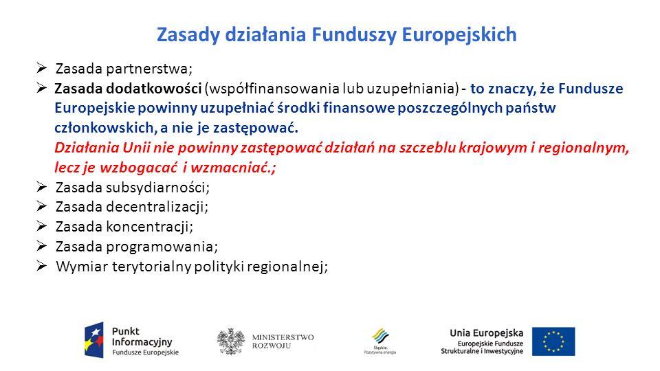 Zasady działania Funduszy Europejskich  Zasada partnerstwa;  Zasada dodatkowości (współfinansowania lub uzupełniania) - to znaczy, że Fundusze Europejskie powinny uzupełniać środki finansowe poszczególnych państw członkowskich, a nie je zastępować.