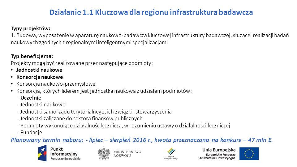 Działanie 1.1 Kluczowa dla regionu infrastruktura badawcza Typy projektów: 1.
